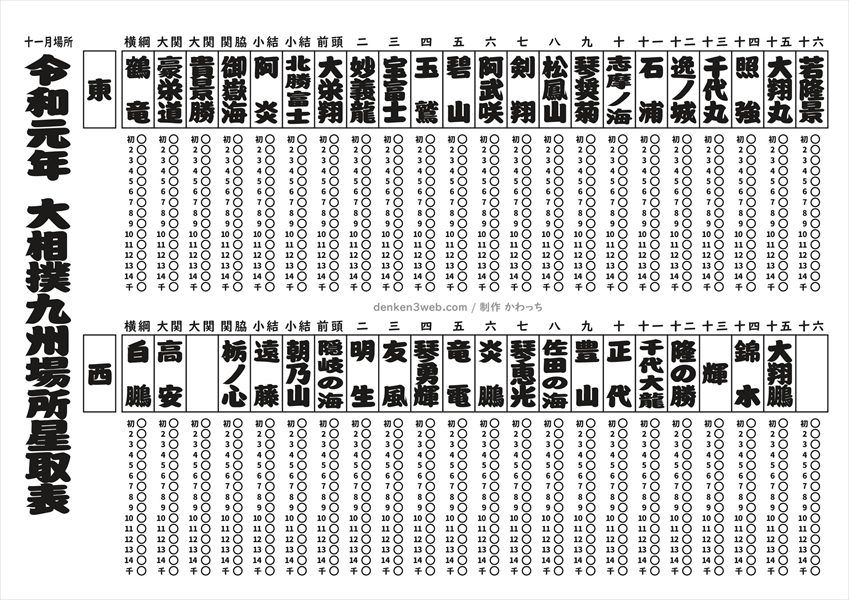 大相撲の星取表(番付表)PDF | 電験3種Web
